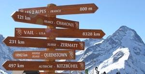 come arrivare a Les Deux Alpes
